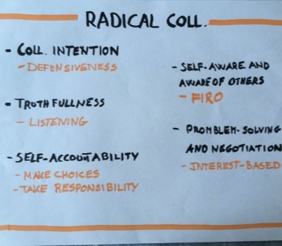 Create Psychological Safety with Radical Collaboration®